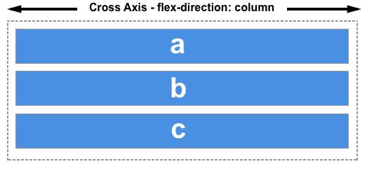 flex盒子交叉轴方向水平方向
