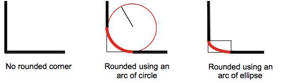 border-bottom-left-radius左下角圆角效果图