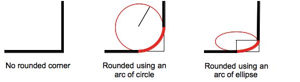 border-bottom-right-radius右下角圆角效果图
